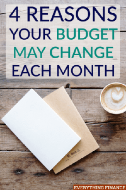 Creating a monthly budget is the best way to reach financial goals. But, a monthly budget is not set in stone. It may change month to month.