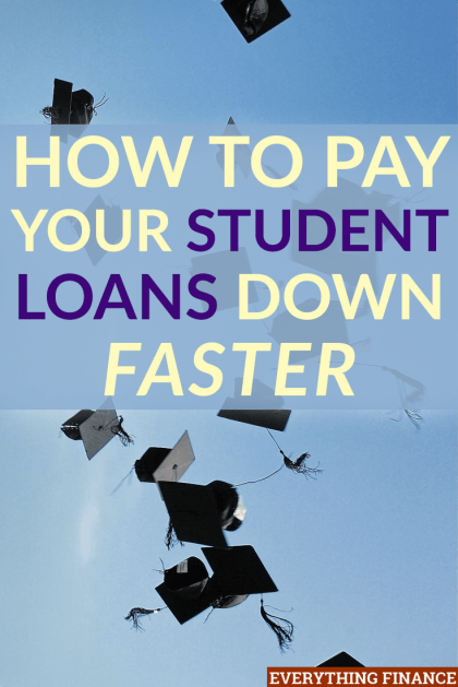 Student loan debt can be a huge burden. But, the good news is that you can follow these steps to get rid of it once and for all.