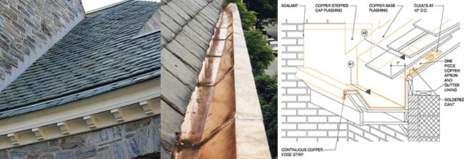 Pan Gutters Or Box Gutters Everything Gutter