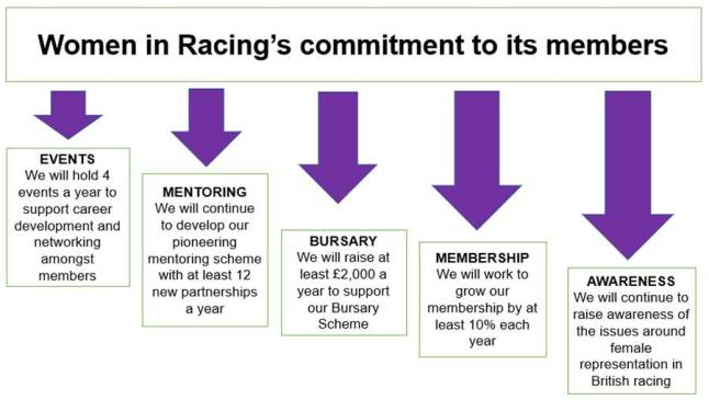 Women in Racing