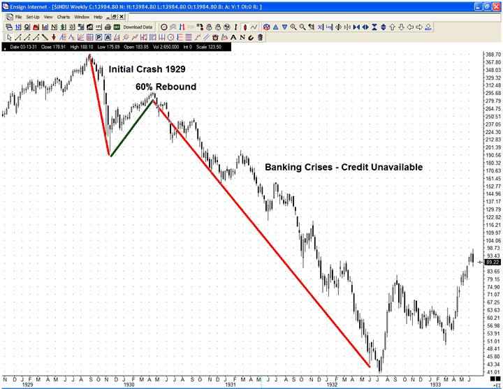 The Stock Market Crash of 2019