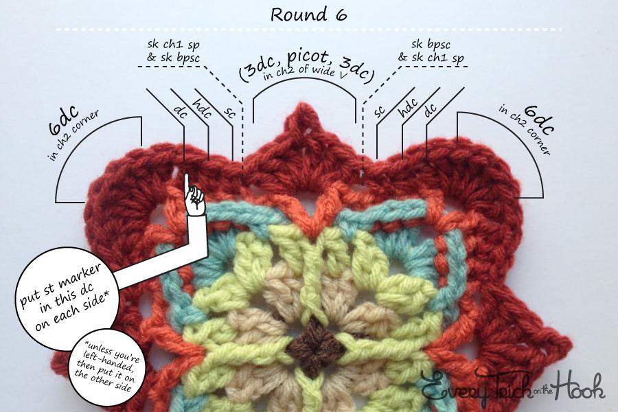 Victor, crochet pattern, round 6