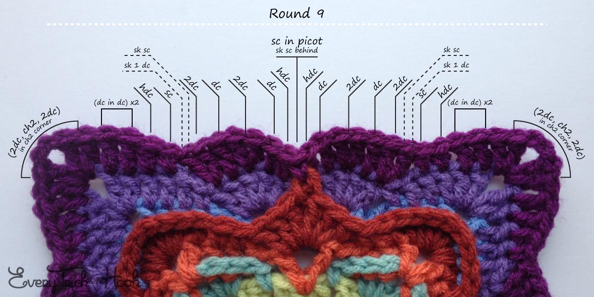 Victor, crochet pattern, round 9