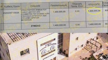 Υπουργείο Ανάπτυξης Δήμος Διρφύων Μεσσαπίων πλημμύρες