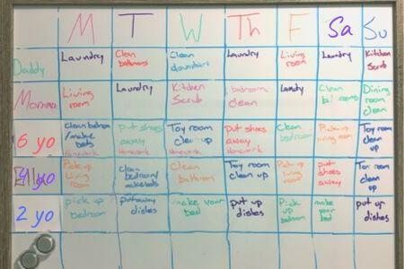 family chore chart