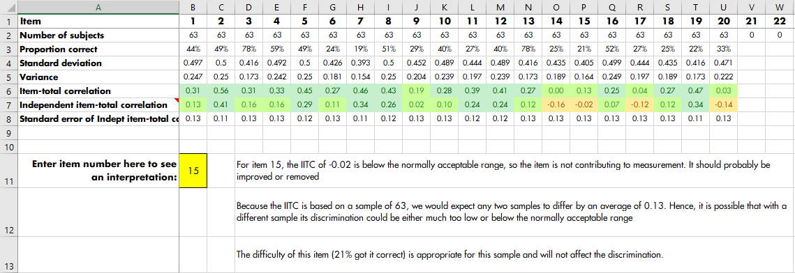 assessment reliability calculator