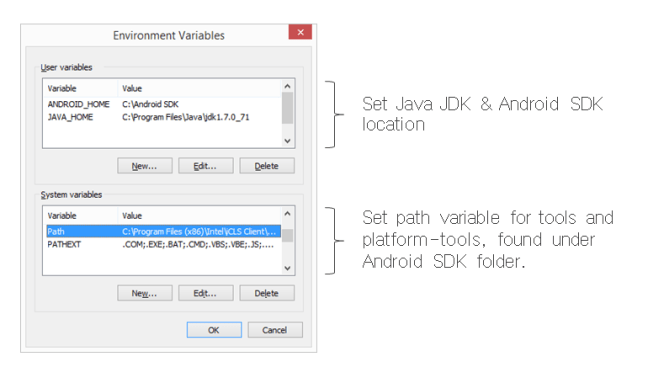 Java & Android Environment Variable Setup