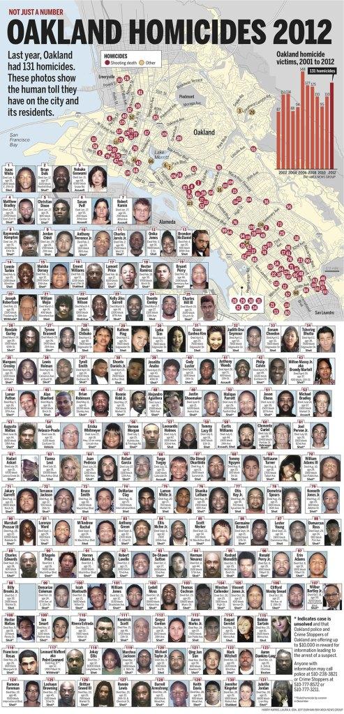 Oakland_Homicide2012_Map2