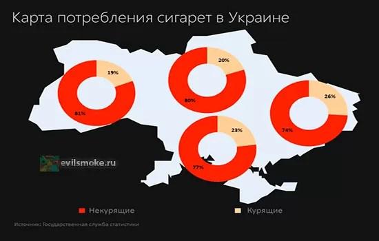 foto-kurenie-v-ukraine-statistika
