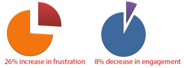 website speed infograph
