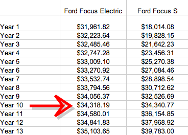 Ford Focus Electric-10