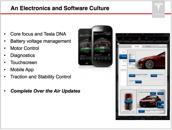 electronics and software tesla