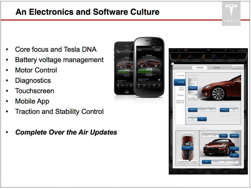 Tesla Competitive Advantage Comes From 5 Things