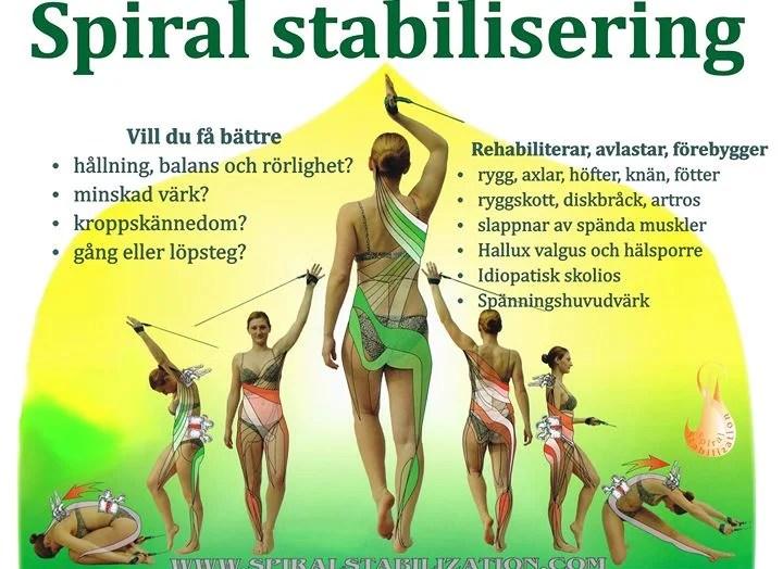 Spiral Stabilisering grundkurs kvällstid