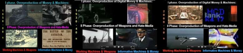 neofascism 3 crisis war fmmi system synergies