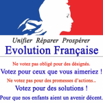 Illustration du profil de evolution