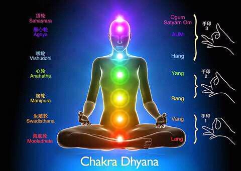 chakra dhyana image