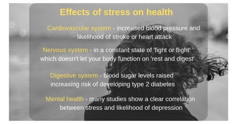 Effects of stress on health.jpg