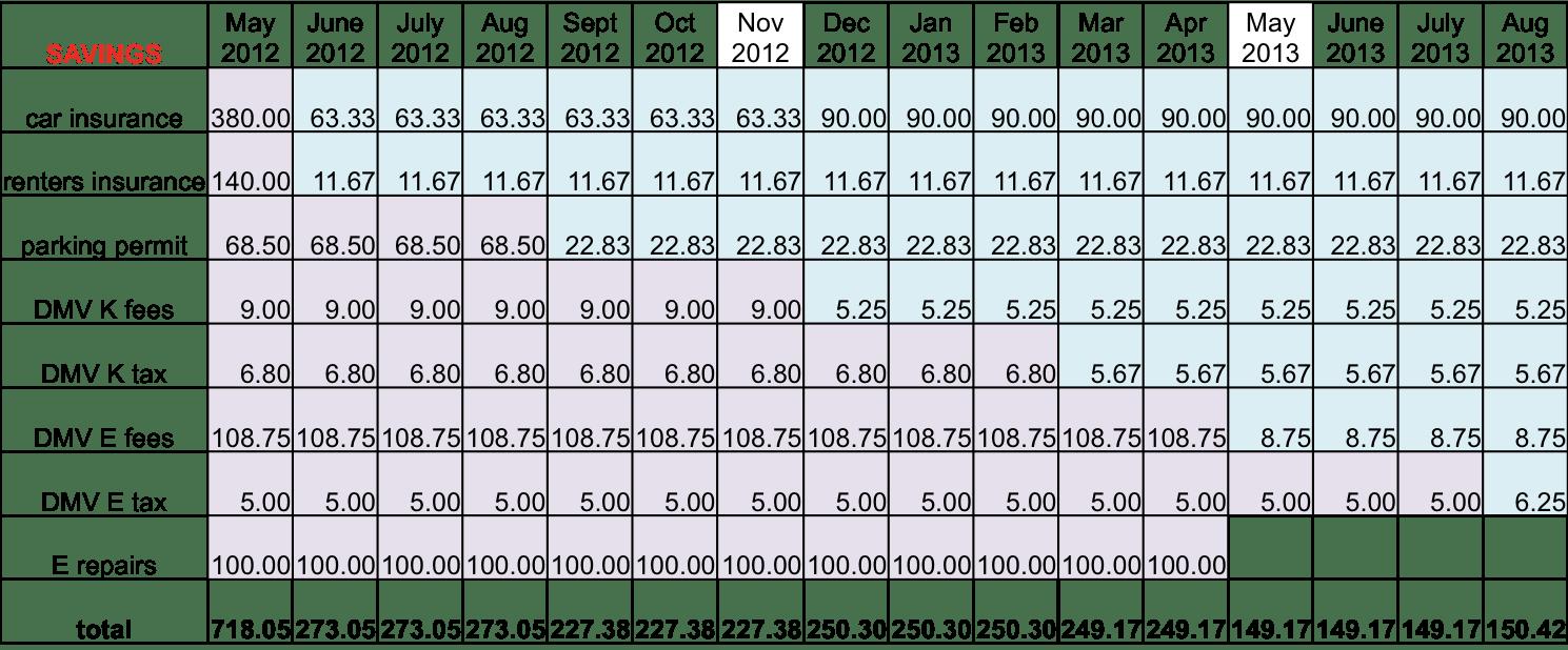 depreciation tables