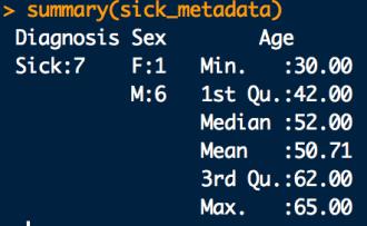 sick_metadata_summary