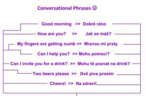 czechconversation