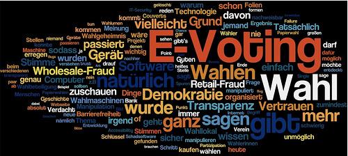 tagcloud_e-voting