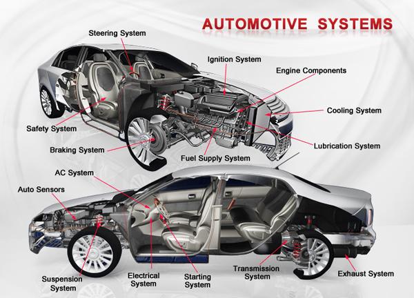 automotive-system