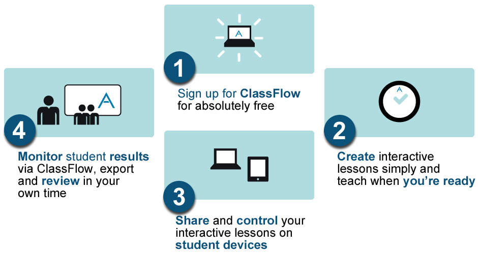 classflow getting started