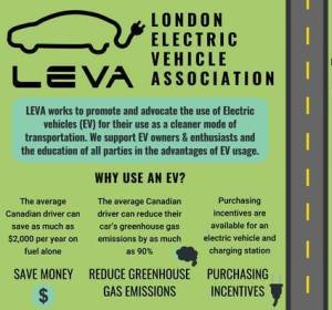 London Electric Vehicle Association information