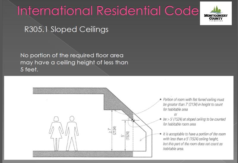 Minimum ceiling height for Minimum ceiling height for garage door