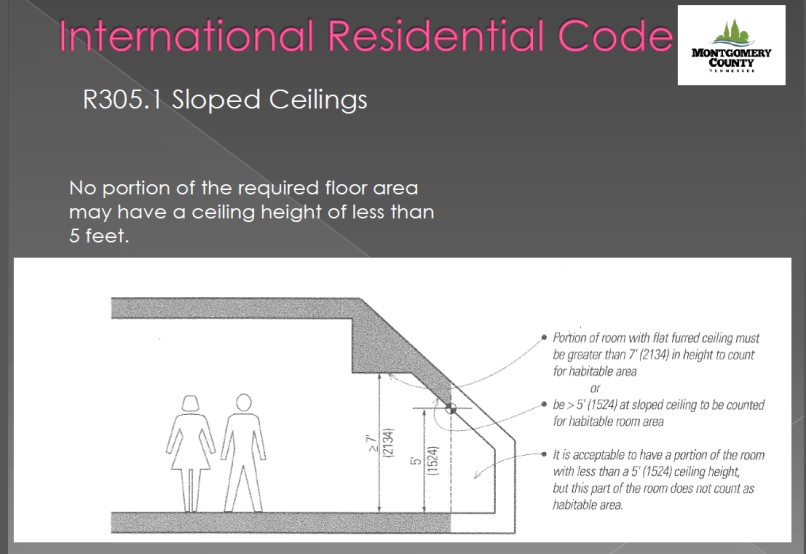 Minimum Ceiling Height International Building Code
