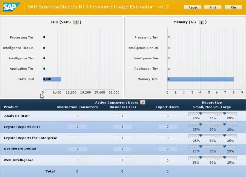 SAP Sizing Estimator (full size)