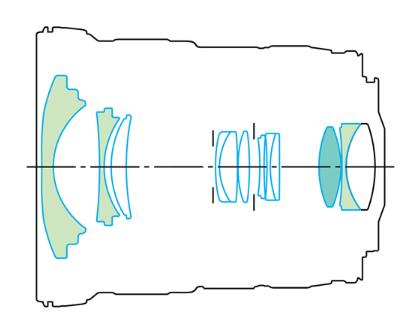 оптическая схема Canon EF 17-40/4L USM
