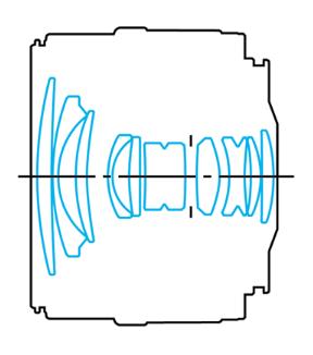 оптическая схема Canon EF 24/2.8