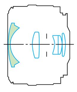 оптическая схема Canon EF 28/2.8