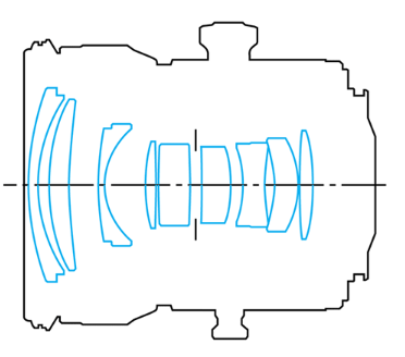 оптическая схема Canon EF TS-E 45/2.8