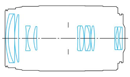 оптическая схема Canon EF 75-300/4-5.6 III USM