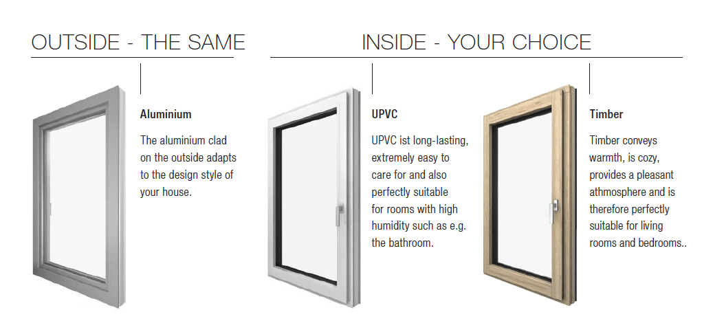 internorm window finishes, ireland