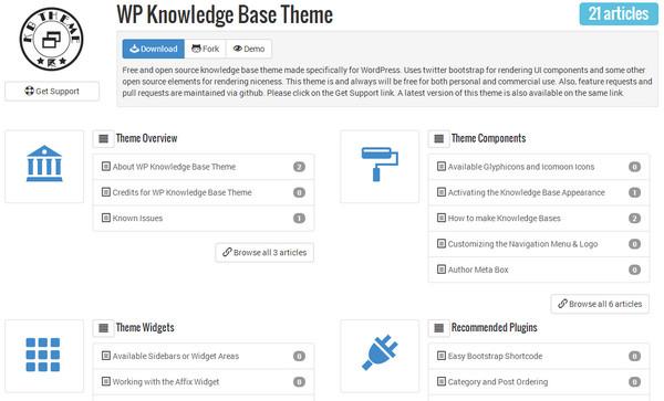 WP Knowledge Base by Swashata