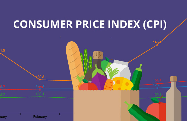 Consumer price index reflects drop in cost of key services and goods