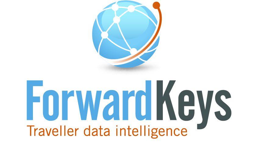 Forward bookings behind 6.4 per cent post-Dorian