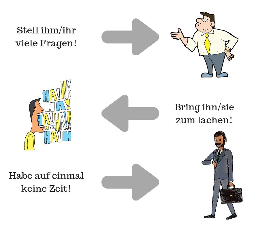 3-phasen-im-gespräch