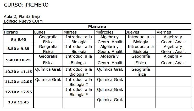 biología 1º