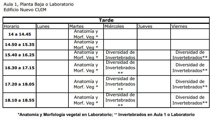 biología 2º tarde