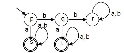 theory of automata
