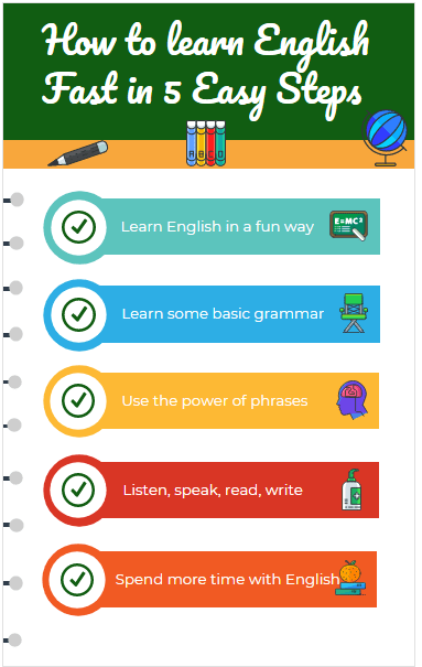 How to Learn English Fast in 5 Easy Steps