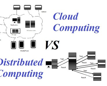 Cloud-Computing-vs-Distributed-Computing