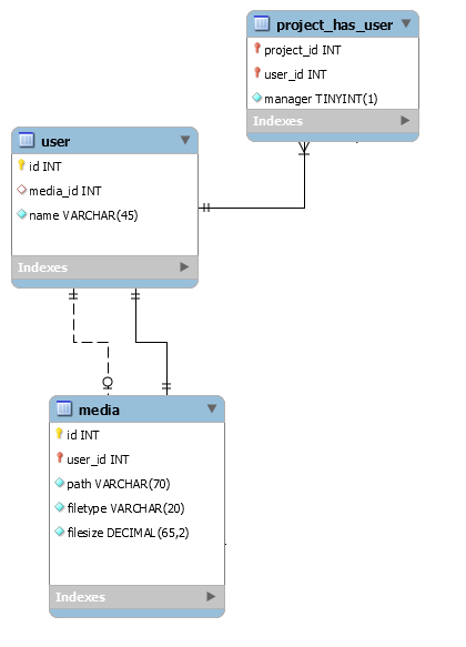database schema example