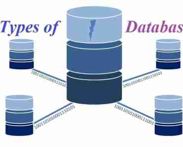 what-is-database-types-of-database-and-examples