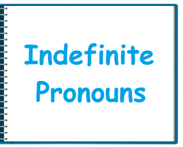 Indefinite-pronouns-some-any